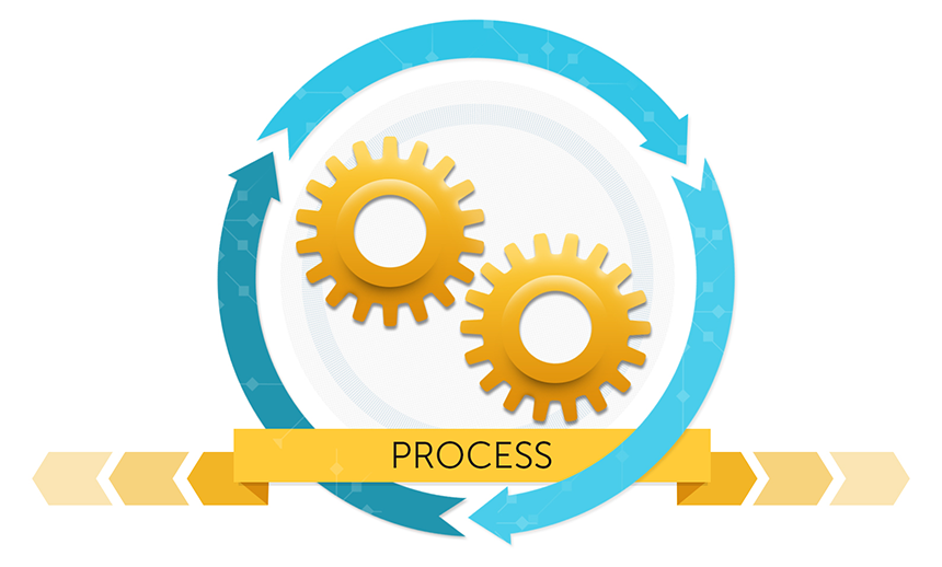 Commercial Process Consulting